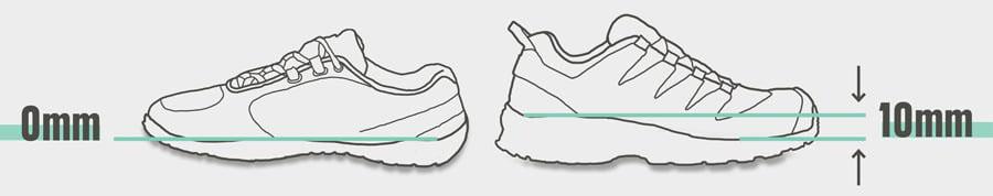 El drop de las zapatillas